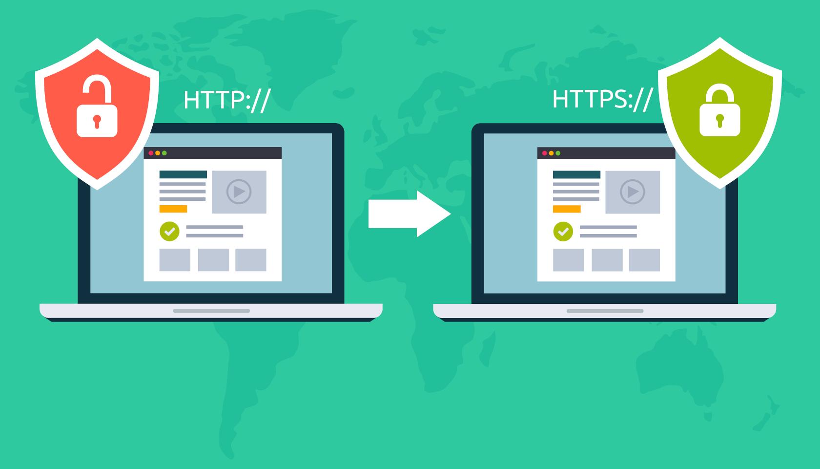HTTP TO HTTPS